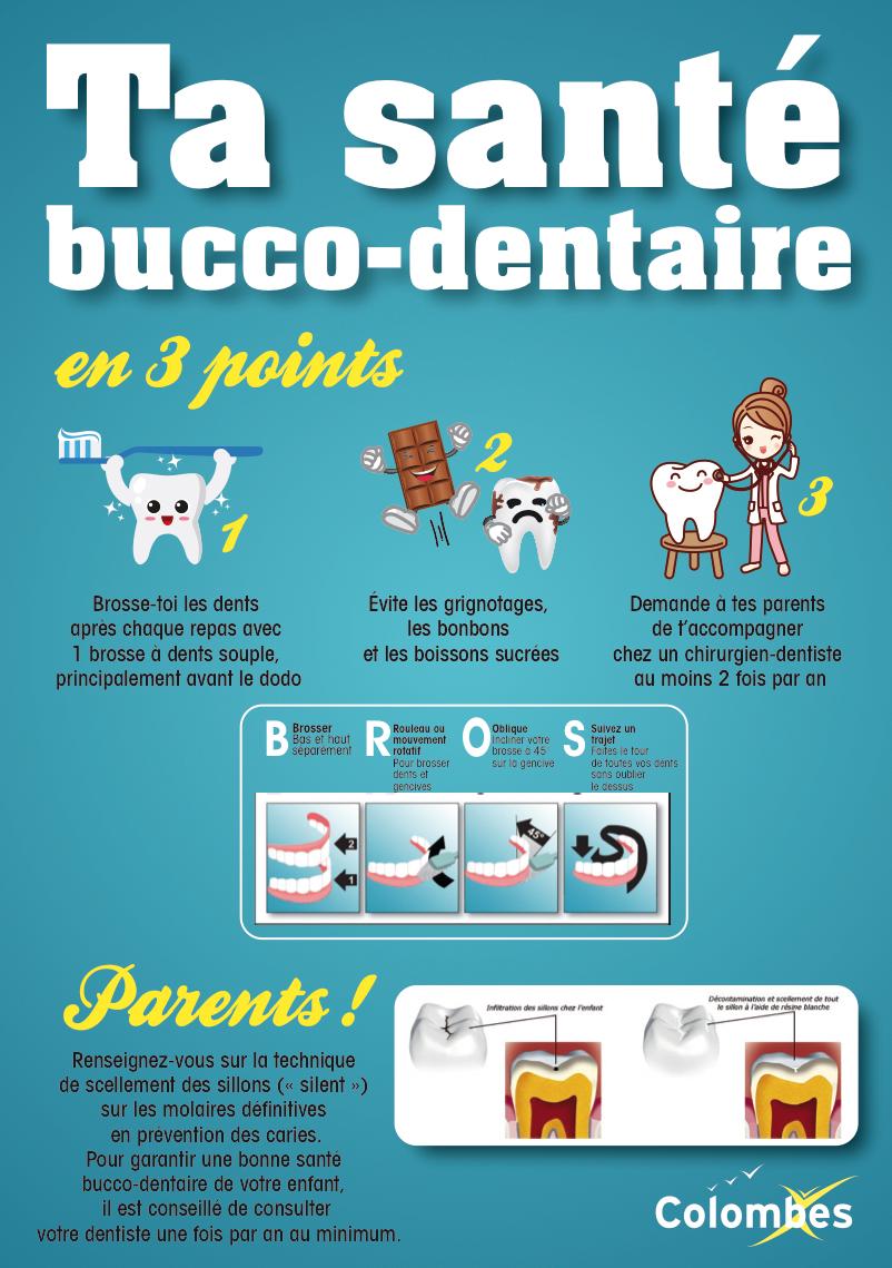 Populaire Ta santé bucco-dentaire - Ville de Colombes ML59